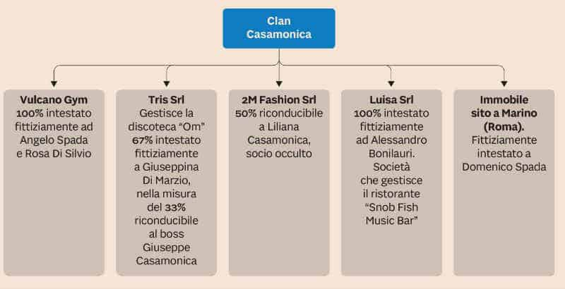 GRAFICO_casamonica_650 x 485-1.jpg