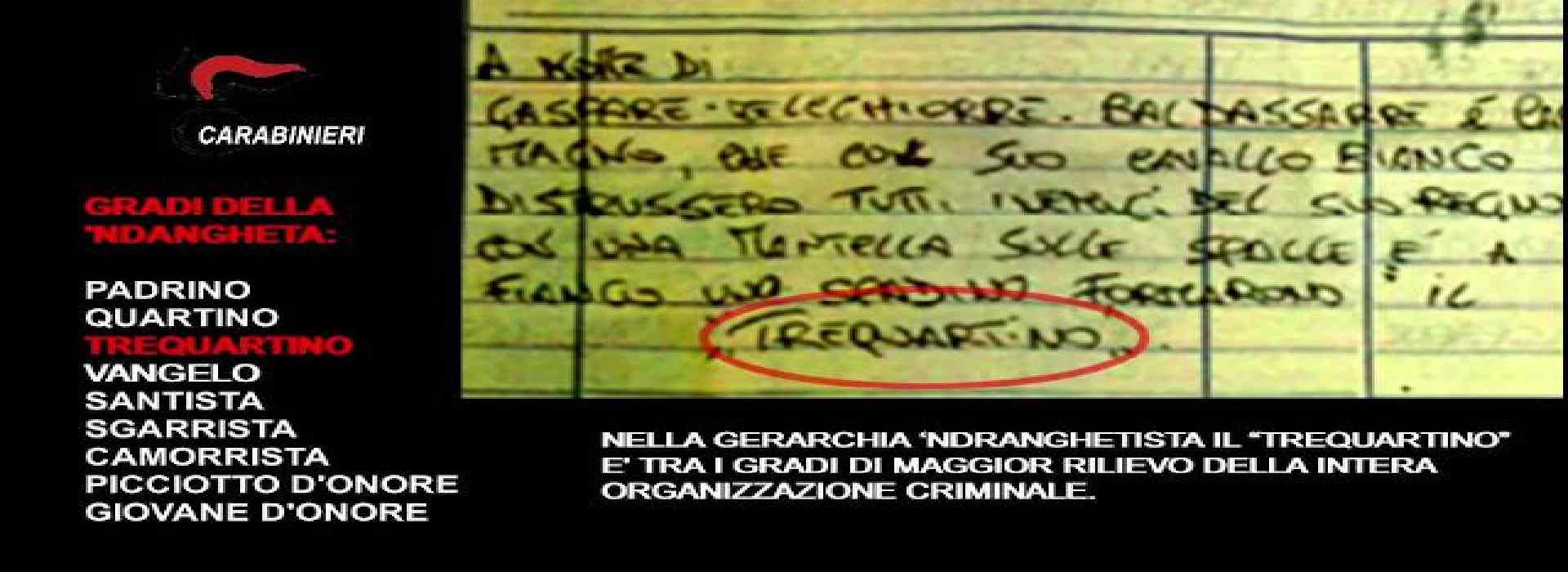 'Ndrangheta Italiana