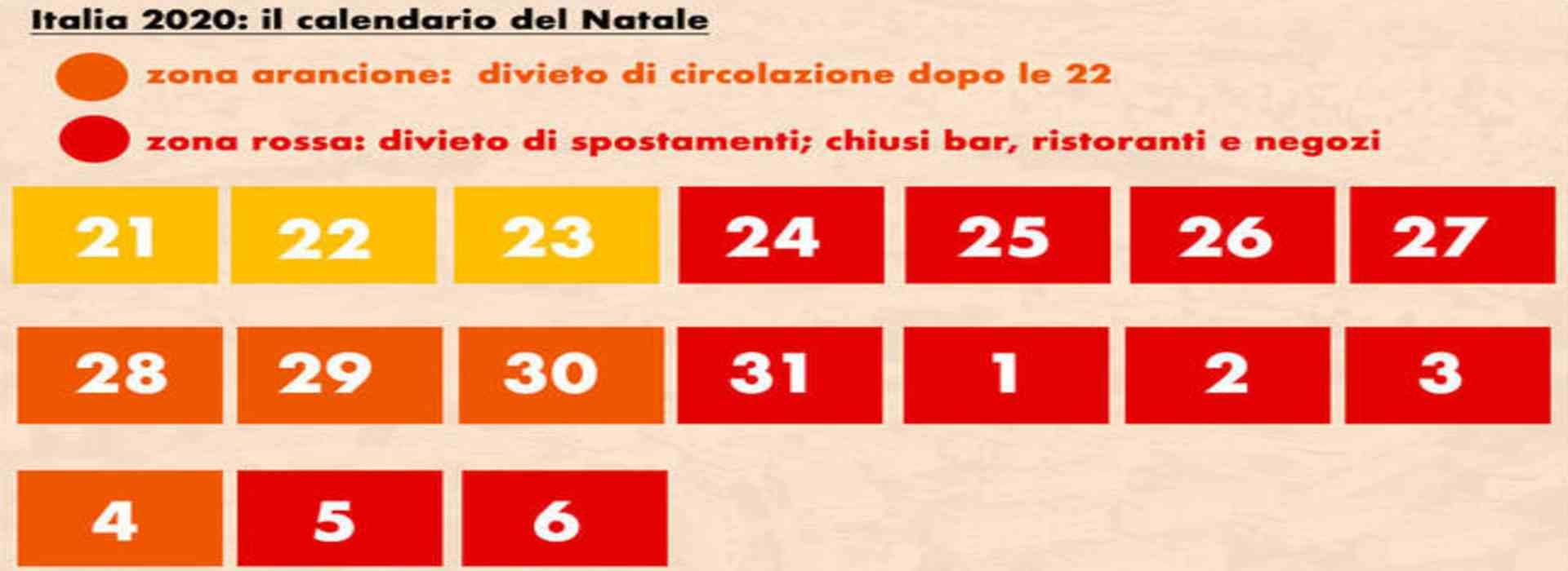 Italia in zona rossa: tutto quello che si può fare nelle festività